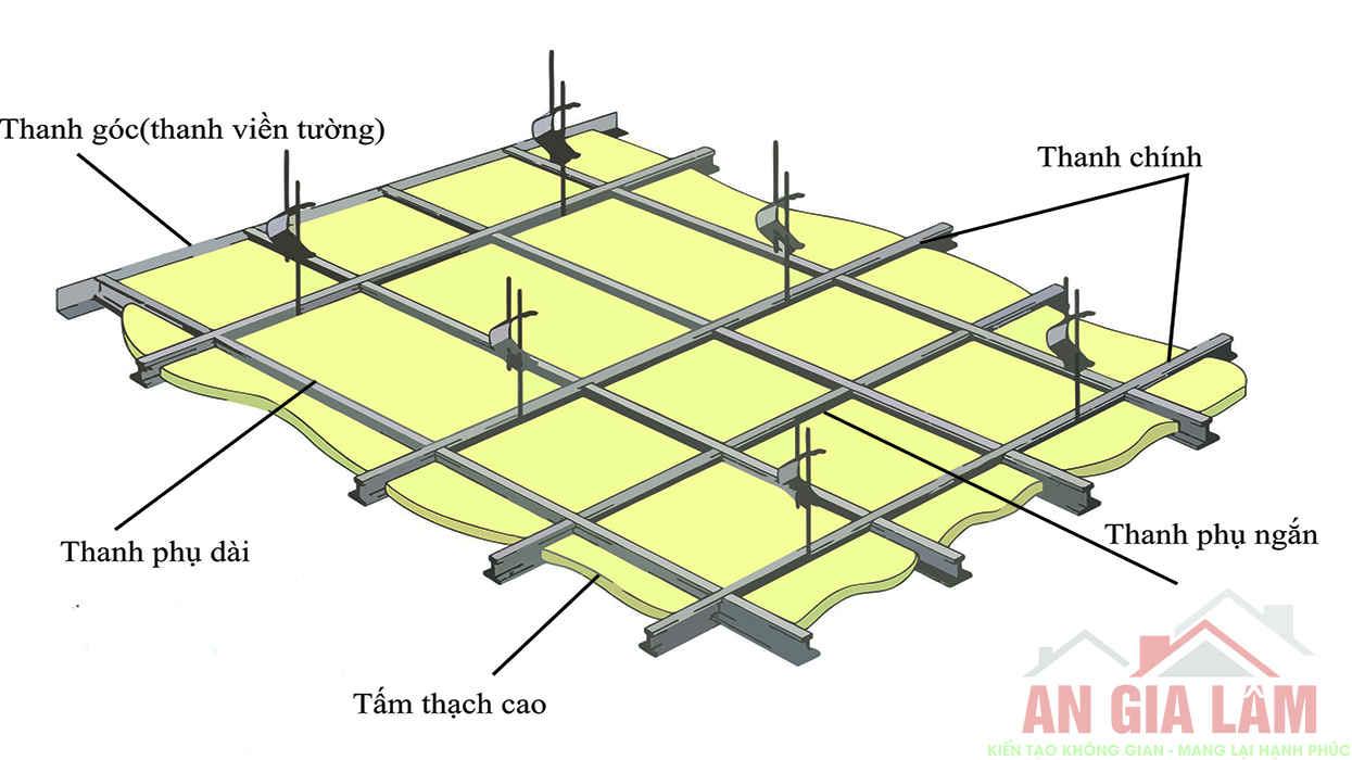 sơ đồ khung xương trần thạch cao