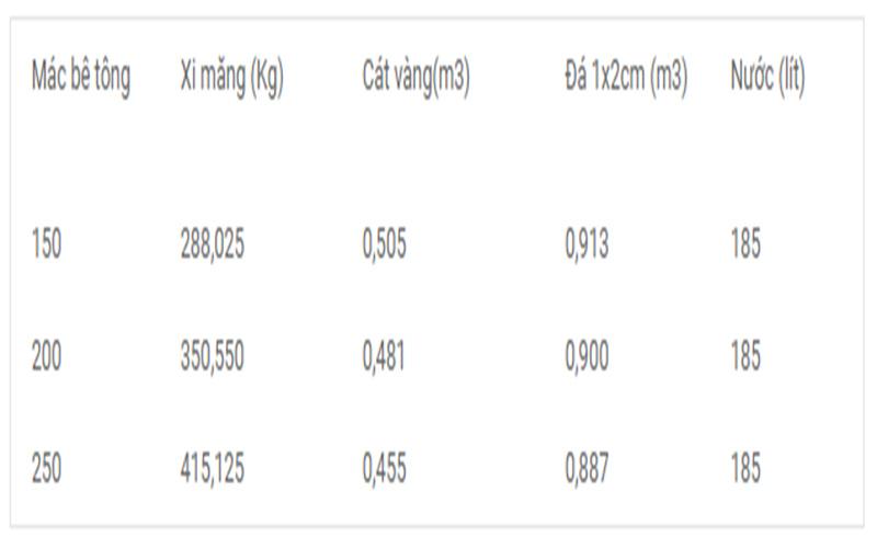mác xi măng PCB 30